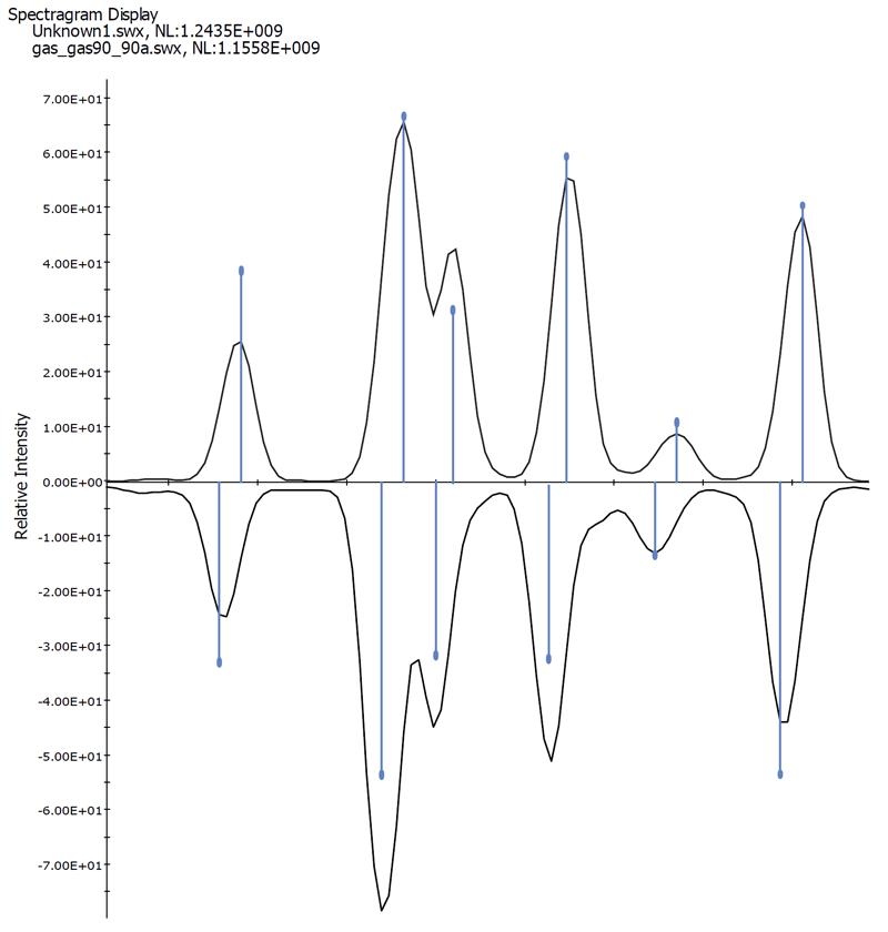 Spectragram comparison